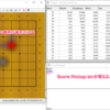 Leela バージョン0.11.0のベータ版が出た